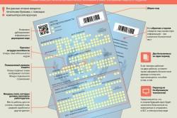 Расшифровка больничного листа