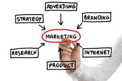 Разработка маркетинговой стратегии