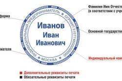 Договор ИП с ООО: юридический образец взаимоотношений.