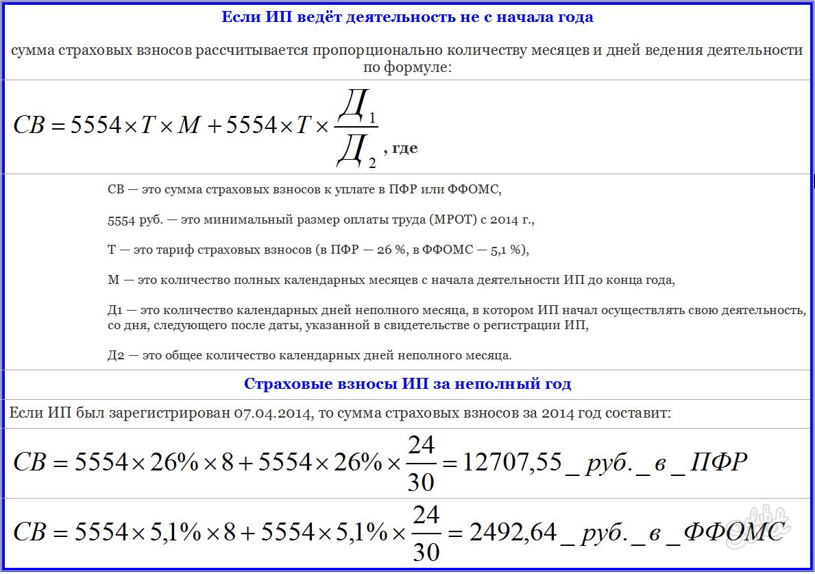 Как рассчитать пенсию по страховым взносам ип pensiaurud.nasledie-unesco.ru