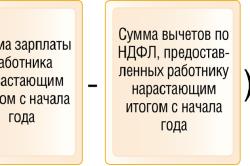 Формула НДФЛ с зарплаты сотрудников