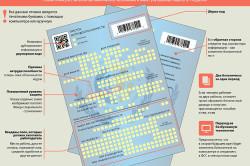 Официальные бланки больничных листов