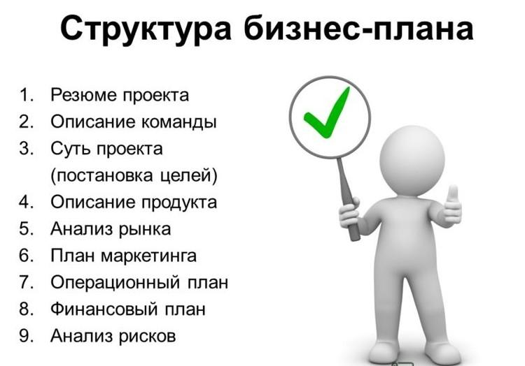 Образец Бизнес План Индивидуального Предпринимателя - фото 6