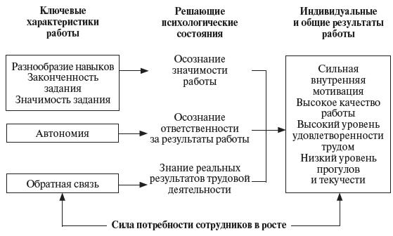 характеристика на руководителя жкх образец