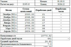 Пример расчета оплаты больничного