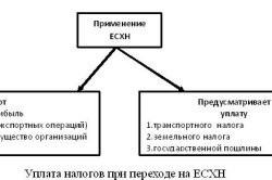 Уплата налогов при переходе на ЕСХН