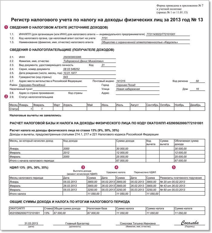 Регистр налогового учета по ндфл бланк 2016 скачать для ип