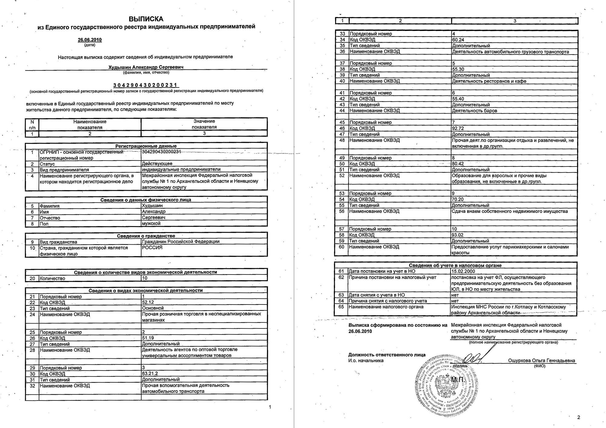 Выписка из ЕГРН. Образец - pravonedv.ru