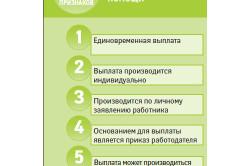 Пять признаков материальной помощи