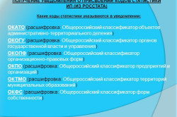 Расшифровка аббревиатур кодов