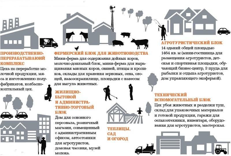 соглашение о создании кресть¤нского фермерского хоз¤йства образец 2016 - фото 2