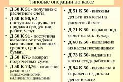 Типовые операции по кассе