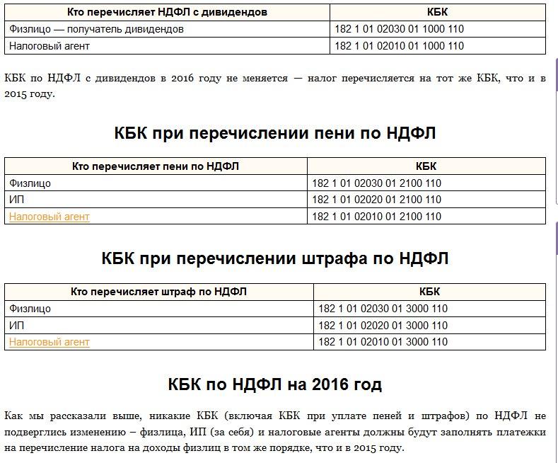 КБК ДЛЯ УПЛАТЫ УПЛАТЫ НДФЛ В 2016Г СКАЧАТЬ БЕСПЛАТНО