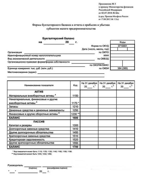 булхгалтерская отчетность за год2015